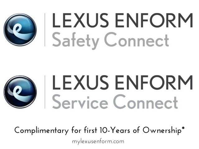 2019 Lexus RC